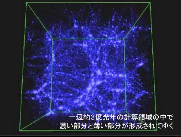 宇宙大規模構造